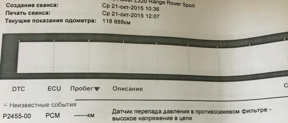 range rover dpf error ошибка