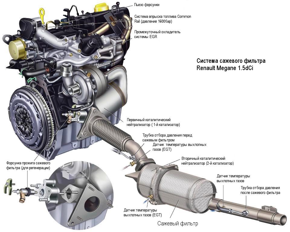 renault-dpf-dieselok