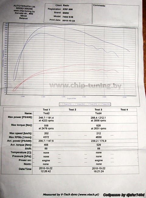 bmw-740d-chiptuning-dynostand-1