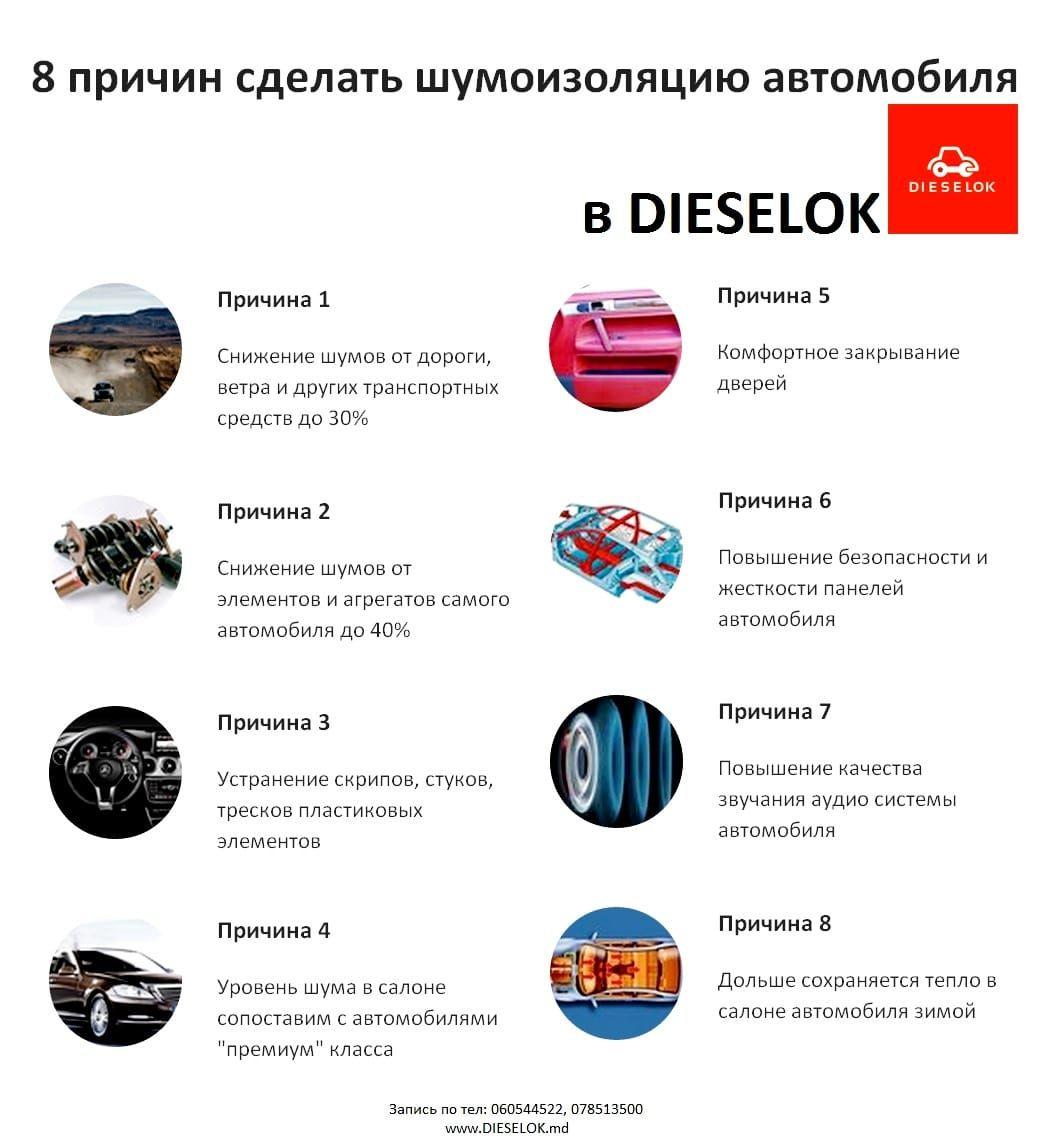 isolation_dieselok